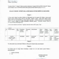 Odluka o izmjeni i dopuni Plana javnih nabava Općine Kreševo (20.III.2020.)