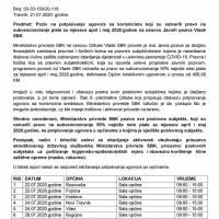Poziv na potpisivanje ugovora s korisnicima koji su ostvarili pravo na subvencioniranje za mjesece travanj i svibanj 2020. godine na osnovi javnih poziva Vlade KSB