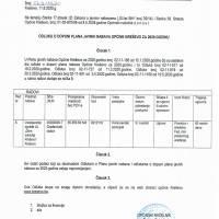 Odluka o dopuni Plana javnih nabavki (11. VIII.)